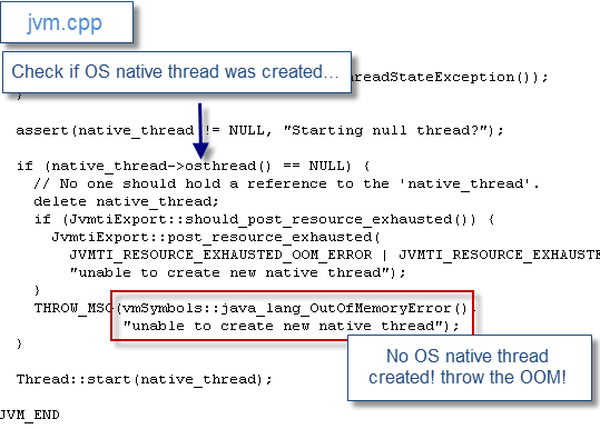 OutOfMemoryError: Unable to Create New Native Thread