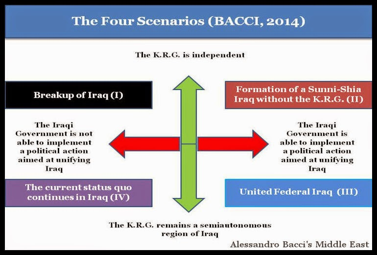 BACCI-The-Four-Scenarios-May-2014