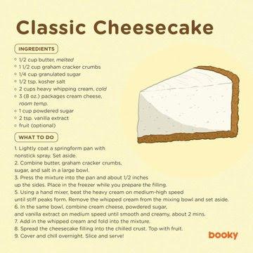 Resepi Classic Cheesecake