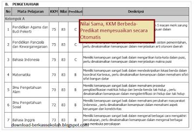 Aplikasi Raport Sd Mi Smp Mts Sma Dan Smk Lengkap Revisi Terbaru 2017 Download Berkas Sekolah