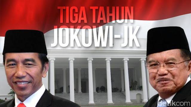 [Polling] #3thJokowiJK, Apakah Anda Puas dengan Kinerja Pemerintah?