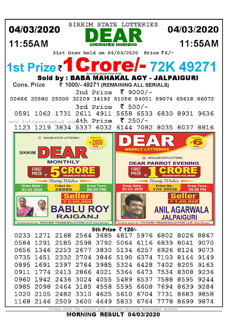 Lottery Sambad 04.03.2020 Sikkim Lottery Result 11.55 AM