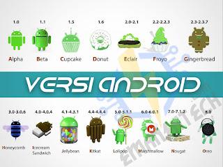Versi Android dari Masa ke Masa