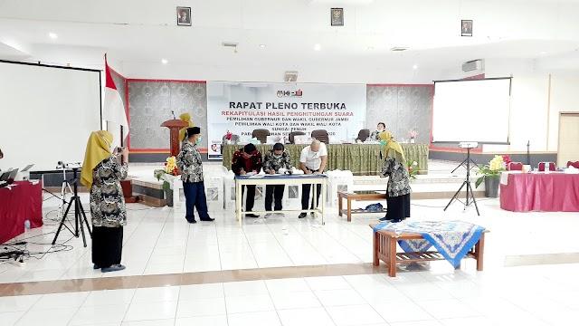 Teng, KPU Tetapkan Ahmadi-Antos Pemenang Pilwako Sungai Penuh