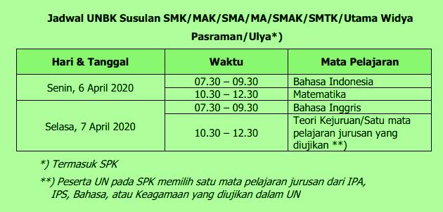 Jadwal UN UNBK SMA / MA Susulan Tahun 2020 (Tahun Pelajaran 2019/2020)