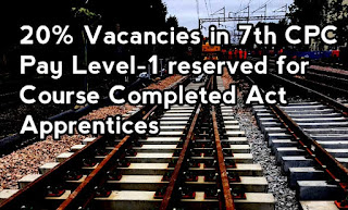 Railway Vacancies in 7th CPC Pay Level-1 twent per cent quota reserved for Course Completed Act Apprentices