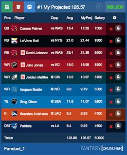NFL DFS FanDuel Week 13
