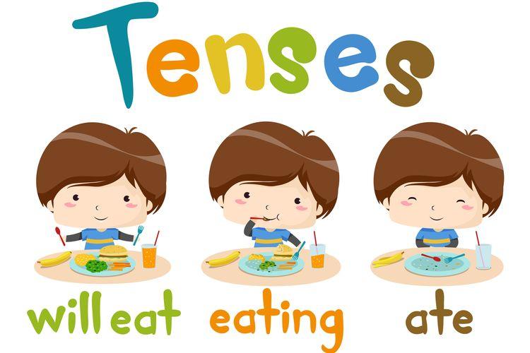 Ketahui Lebih Lengkap Tentang Simple Present Tense