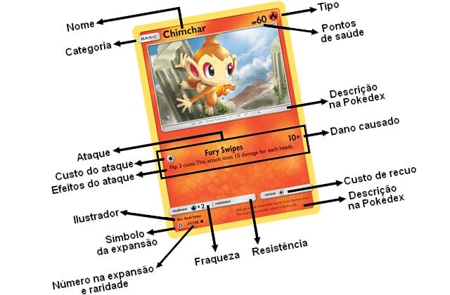 Carta de Pokémon Explicada