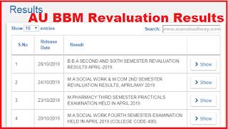 Andhra University Revaluation Results 2019