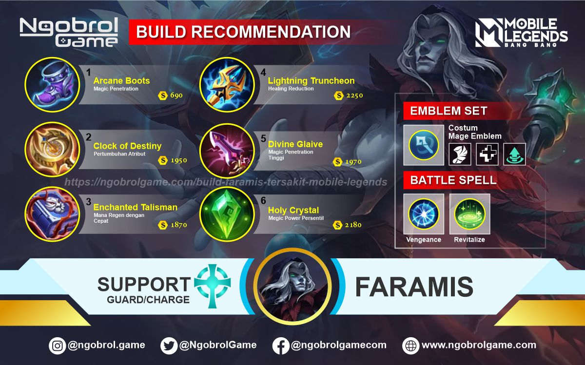 Build Faramis Savage Mobile Legends