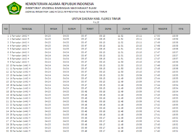 Jadwal Imsakiyah Ramadhan 1442 H Kabupaten Flores Timur, Provinsi Nusa Tenggara Timur