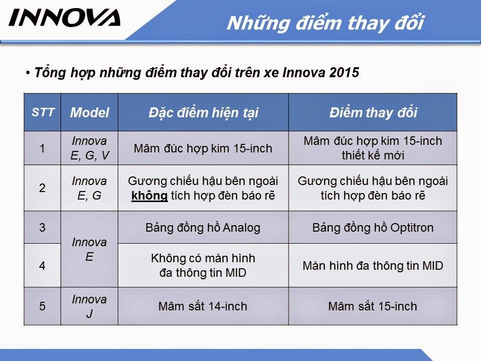 Slide4 - Mua xe Toyota Innova và Corolla Altis tặng một năm bảo hiểm Liberty