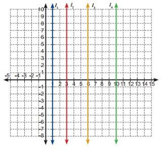 ayo kita berlatih 2.3 no 6 matematika kelas 8