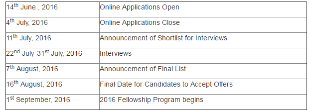 4th June , 2016  Online Applications Open  4th July, 2016  Online Applications Close  11th July, 2016  Announcement of Shortlist for Interviews  22nd July-31st July, 2016  Interviews  7th August, 2016  Announcement of Final List  16th August, 2016  Final Date for Candidates to Accept Offers  1st September, 2016  2016 Fellowship Program begins