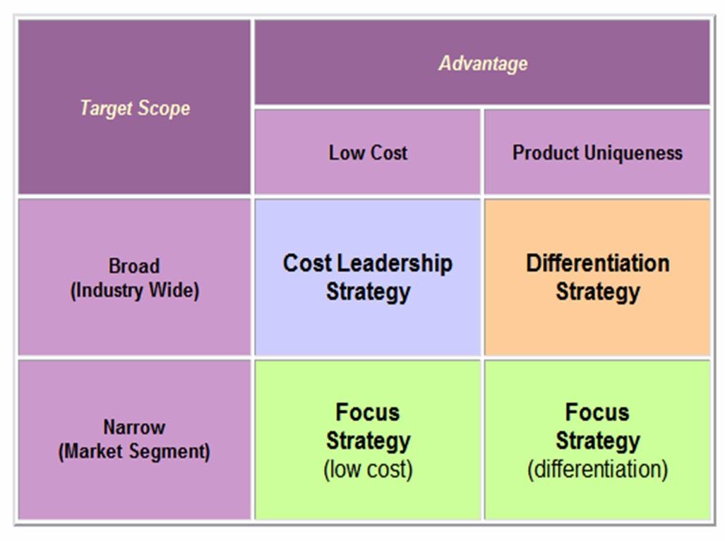 business plan catering pdf creator