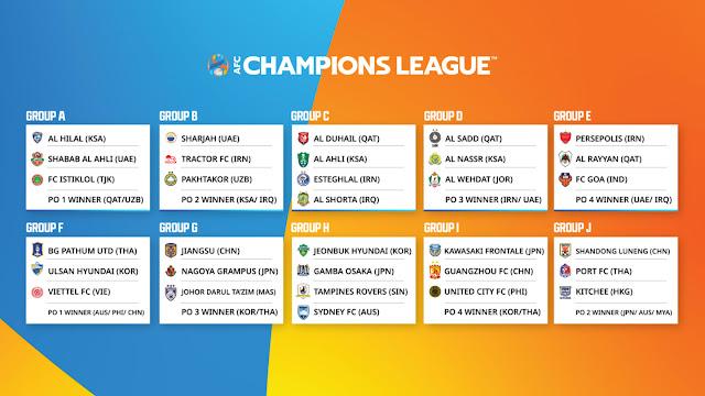 AFC Champions League 2021