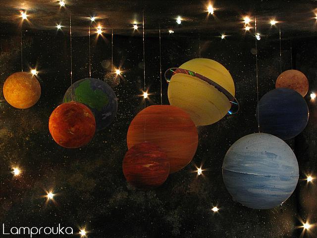 Κατασκευή ηλιακού συστήματος τρισδιάστατο,με πλανήτες,γαλαξίες και φωτεινά άστρα.