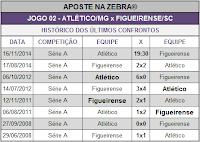 LOTECA 630 - HISTÓRICO JOGO 02