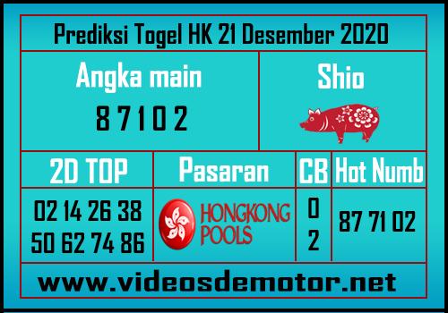 Bocoran Angka HK 21 Desember 2020