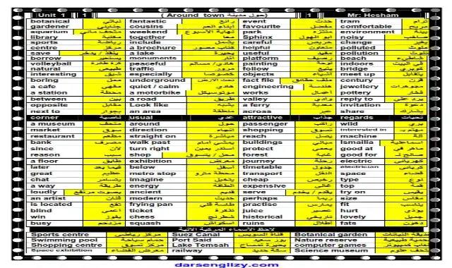 ابسط مذكرة لغة انجليزية للصف الثالث الاعدادى ترم اول 2022 المنهج الجديد اعداد مسترهشام ابو بكر