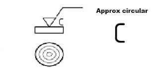 Approx circular