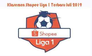 Klasemen Shopee Liga 1 Terbaru Juli 2019