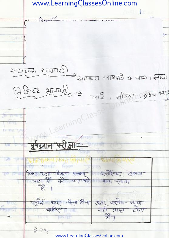 pakshala grah vigyan lesson plan in hindi