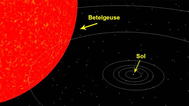 comparação de tamanhos - Betelgeuse e o Sol
