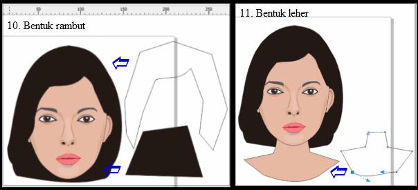 Salah satu perangkat yang sanggup kita gunakan untuk menggambar wajah dalam bentuk vektor a CARA MENGGAMBAR WAJAH KARTUN DENGAN COREL DRAW