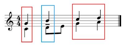 Un pentagrama con dos voces, una superior con las plicas hacia arriba y otra inferior con las plicas hacia abajo