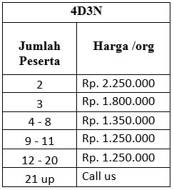 Paket Wisata Belitung Murah 4d3n NON MEAL