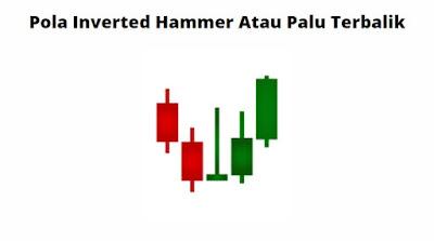 Gambar Pola Inverted Hammer Atau Palu Terbalik