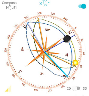 Ephemeris 2D