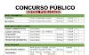 Aberto novo Concurso Público para diversos cargos com salários até R$ 2.498,00 + Benefícios