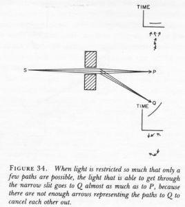 vật lý ánh sáng
