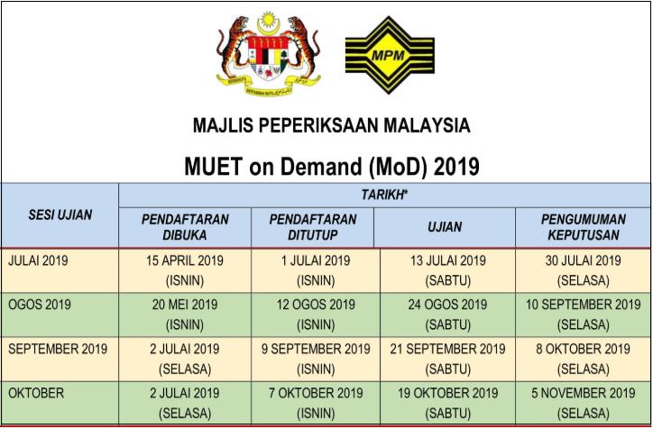 Semakan Jadual Peperiksaan Muet Bagi Bulan Julai Ogos September Dan Oktober 2019 Mypendidikanmalaysia Com