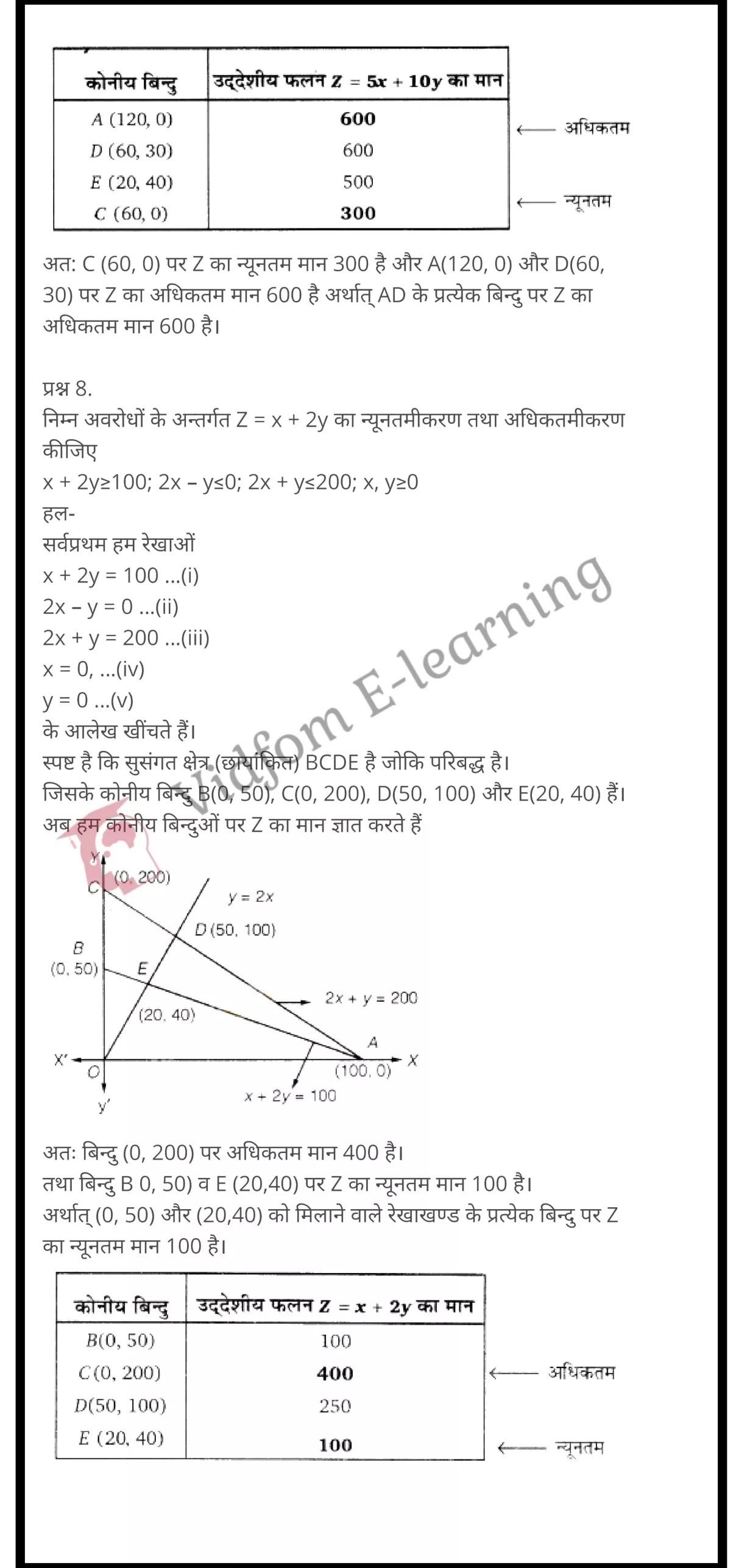 class 12 maths chapter 12 light hindi medium 6