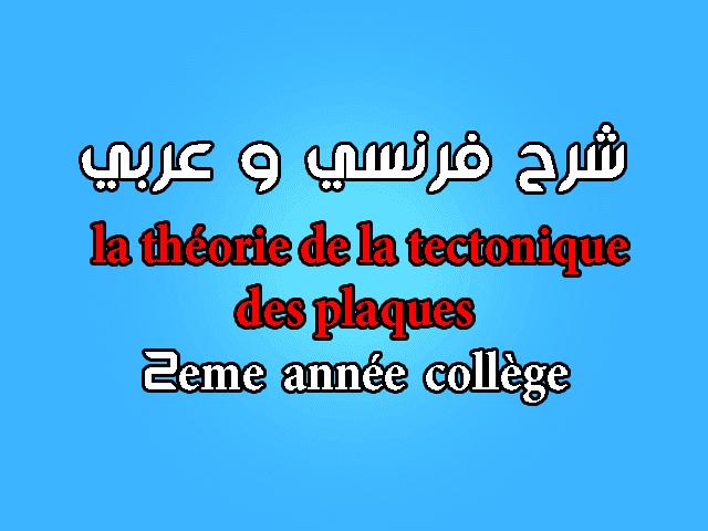la théorie de la tectonique des plaques 2eme année collège
