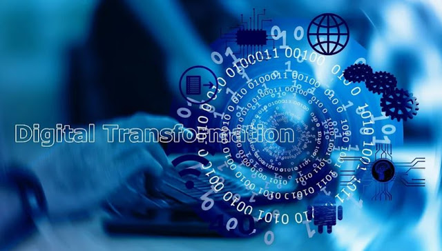 new technologies for small business digital transformation