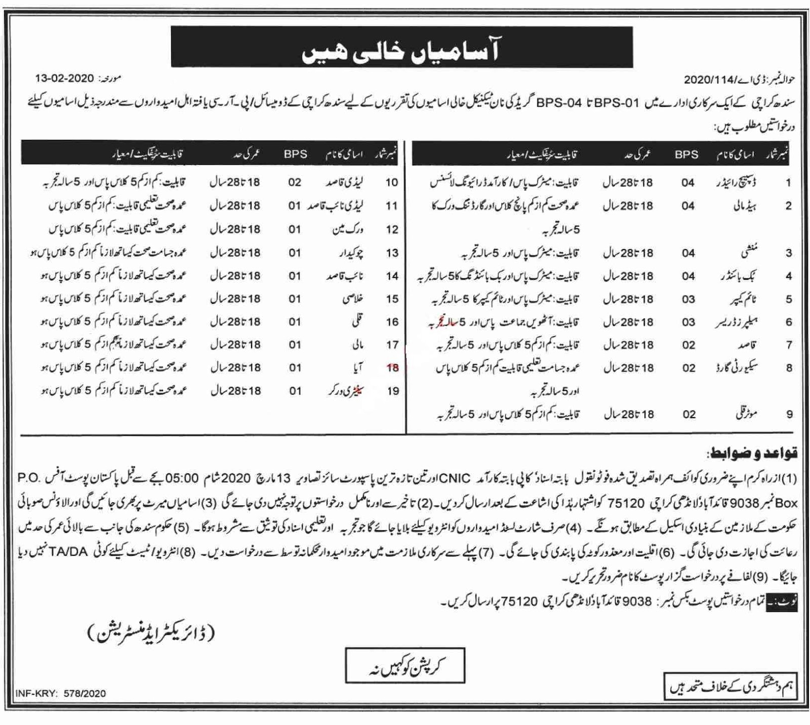 Public Sector Organization Karachi Jobs 2020 BPS 1 to BPS 4