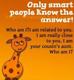 I am related to you. Who am I ?