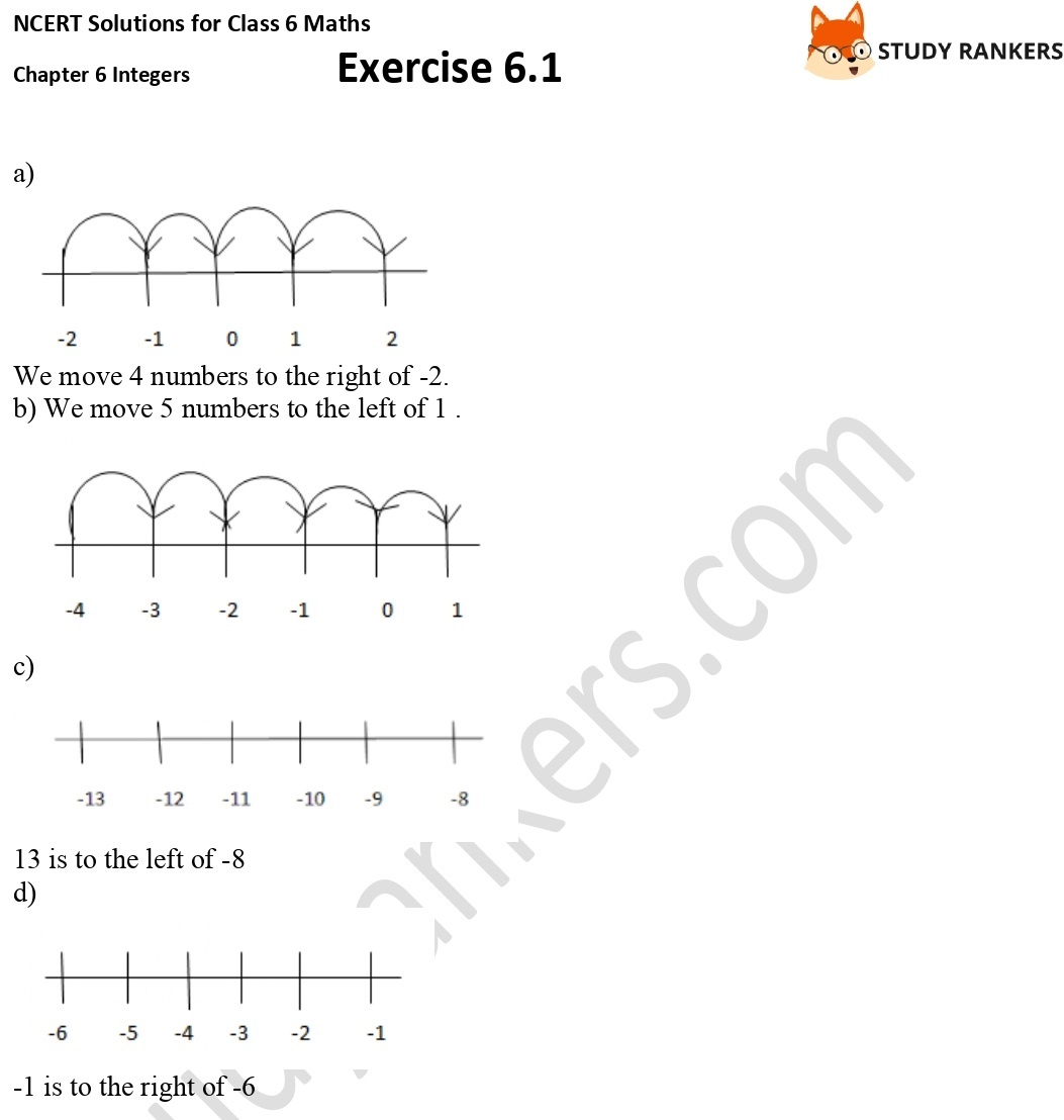 NCERT Solutions for Class 6 Maths Chapter 6 Integers Exercise 6.1 Part 6