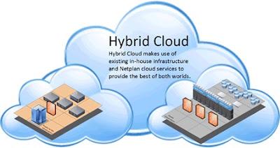 Manfaat Hybrid Cloud