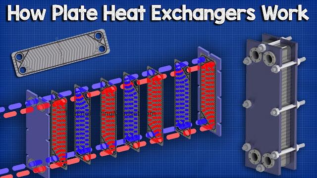 Plate Heat Exchanger, How it works - working principle hvac industrial engineering phx heat transfer