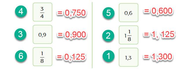 Mengurutkan Bilangan Desimal