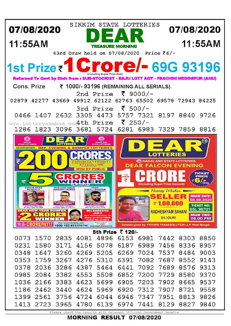 Sikkim State Lotteries 07-08-2020 Lottery Sambad Result 11:55 AM
