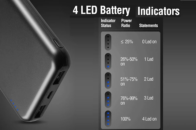 ENEGON Portable Power Bank 10000mAh Review