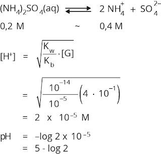Pembahasan soal hidrolisis garam nomor 1