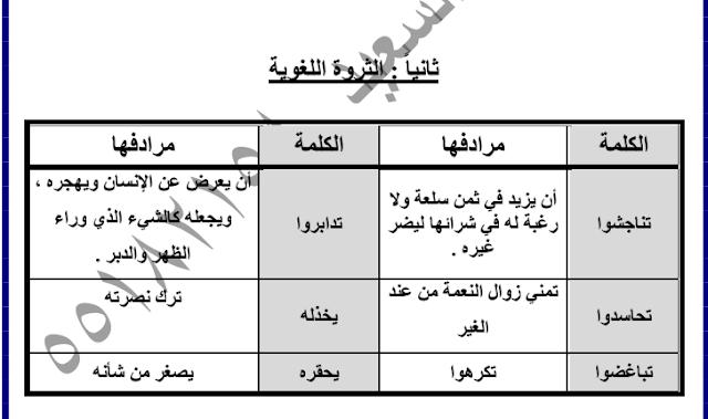 مذكرة لغة عربية الصف العاشر الفصل الثاني اعداد أشرف السعيد